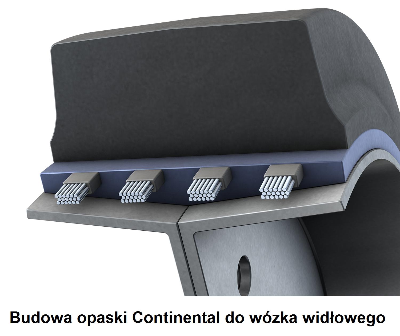 Budowa opaski continental do wózka widłowego