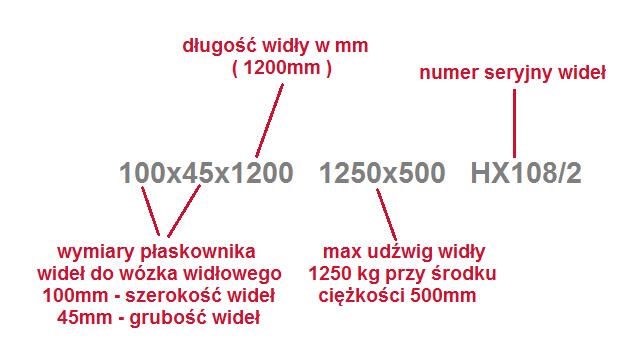 Oznaczenie, numery widły do wózków widłowych.