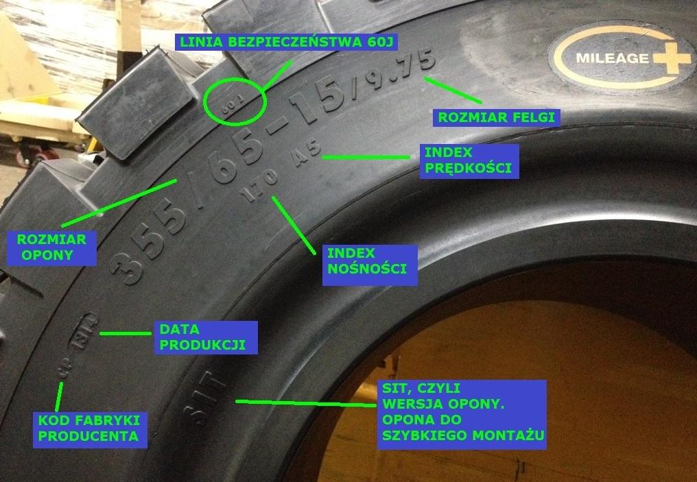 Oznakowanie opon do wózków widłowych